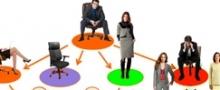 Основные шаги в подборе персонала